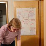 Foto: eine Frau, nach vorne gebeugt, mit Blick nach unten. Im Hintergrund eine geöffnete Tür an der eine FlipChart-Blatt mit einer Mindmap-Struktur klebt.
