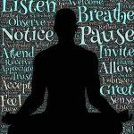 Grafik: schwarzer Schattenriss einer Yogafigur mit Worten in deutsch und englisch, eng aneinanderliegend in unterschiedlicher Größe